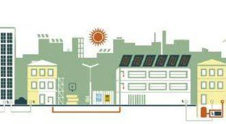 Alternative Energy Revolution