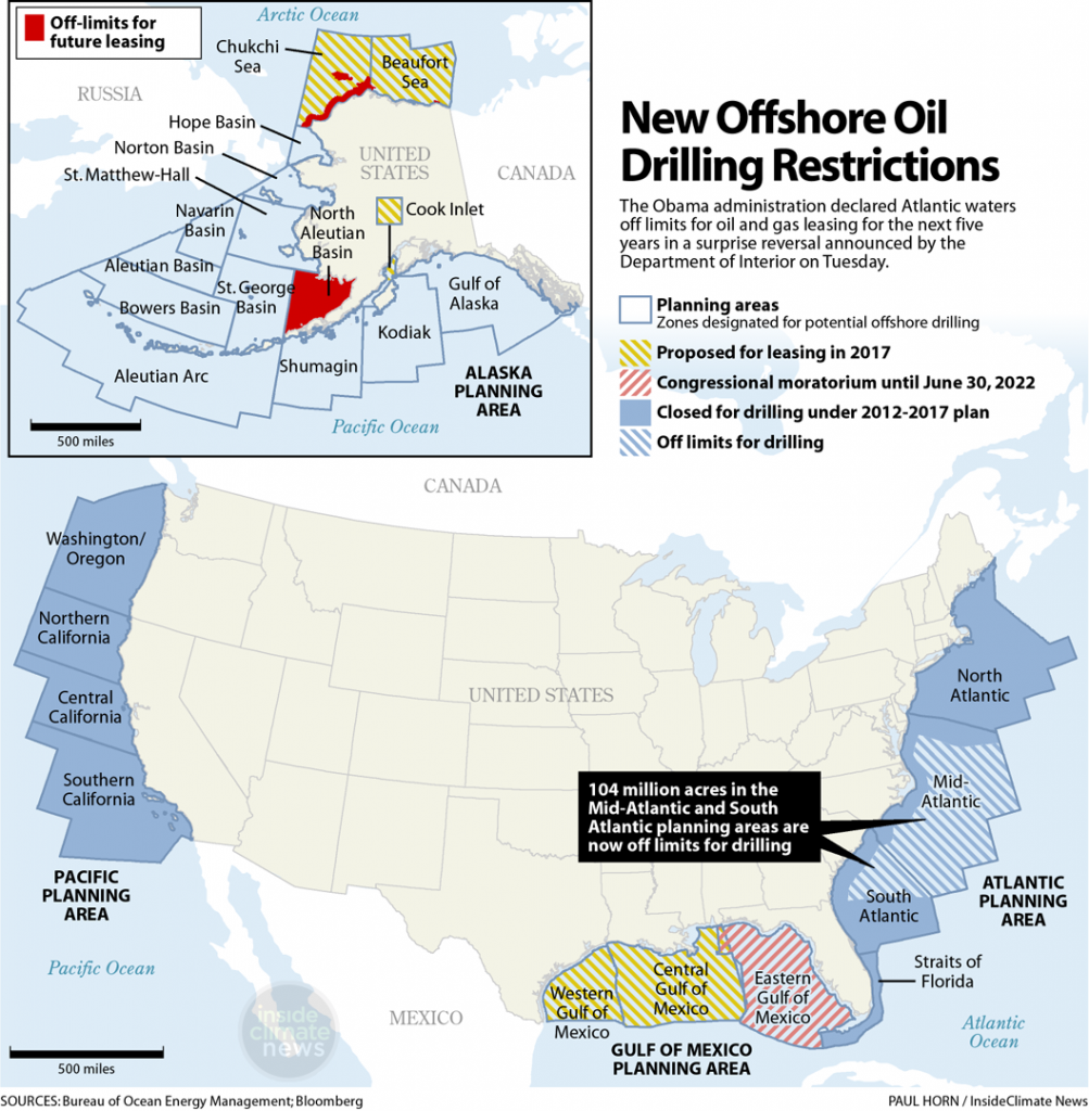 The Interior Department's proposal for offshore drilling