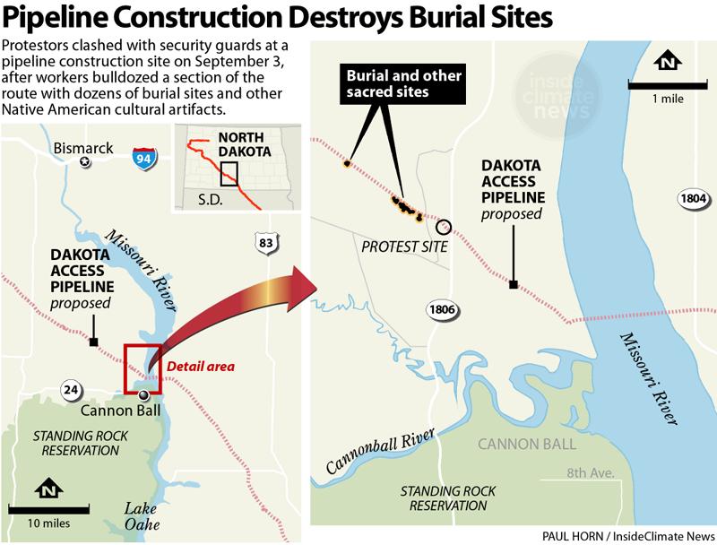 Dakota Access pipeline route and Native American cultural sites