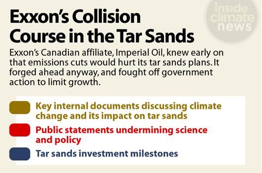 Exxon climate investigation tar sands timeline