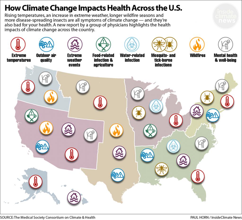 Climate health threats