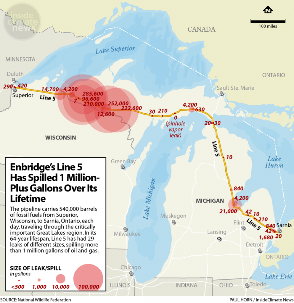 Enbridge pipeline has spilled 1 million-plus gallons over lifetime