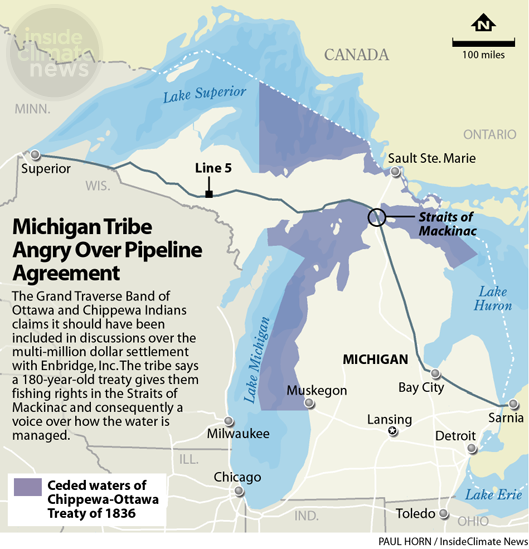 Enbridge Line 5 in Mackinac Straits