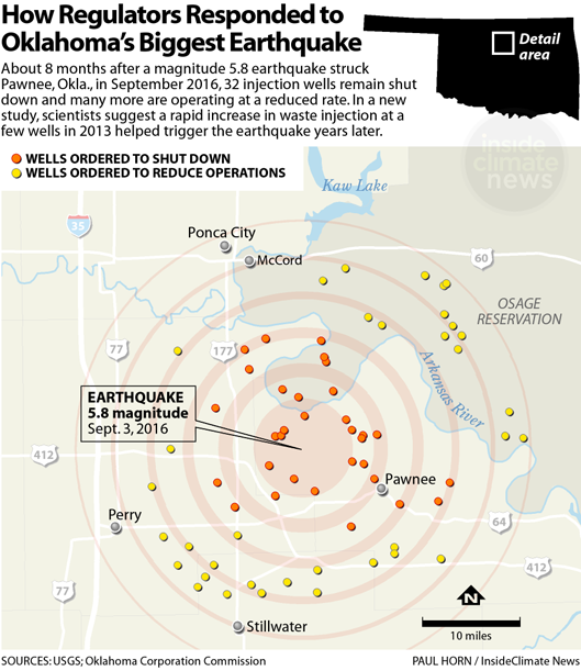 How regulators responded to Oklahoma's biggest earthquake