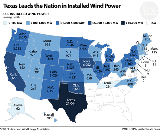 Texas leads the states in installed wind energy capacity
