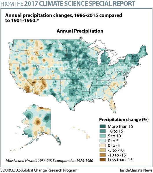 How U.S. Precipitation Is Changing