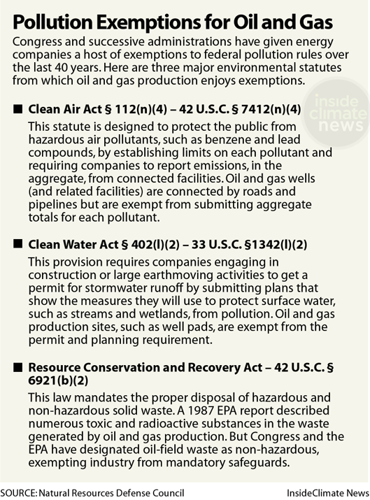 Pollution Exemptions for Oil and Gas