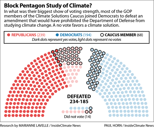 Climate Solutions Caucus: The Vote on the Pentagon Studying Climate Risks