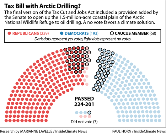 Climate Solutions Caucus: The Vote on the Tax Bill that Includes Arctic Drilling