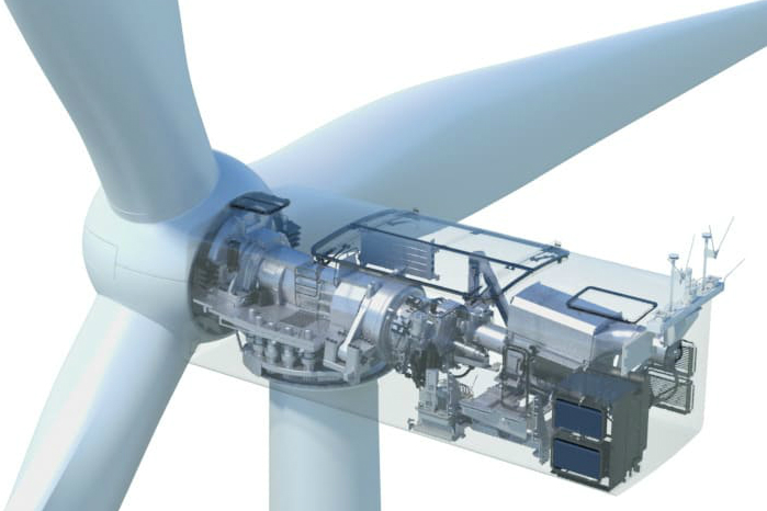 An illustration shows some of the mechanisms inside wind turbines. Repowering can include new internal technology, as well as longer, lighter blades. Credit: Siemens.