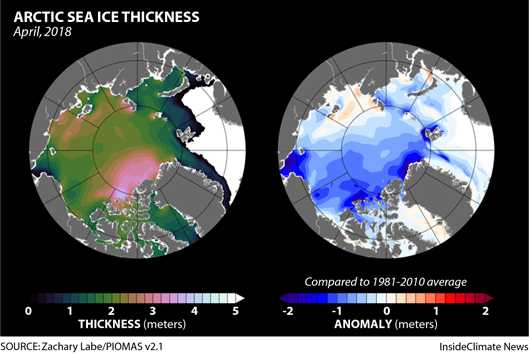 Sea ice thickness is decreasing in the Arctic. Credit: Zachary Labe/PIOMAS