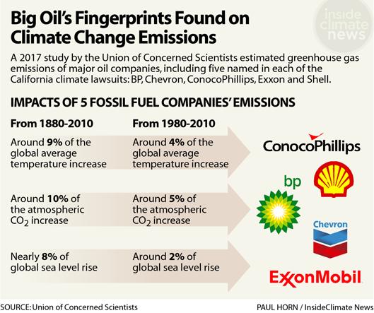 Big Oil's Fingerprints Found on Climate Change Emissions