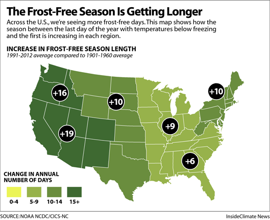 The Frost-Free Seasons Is Getting Longer in the U.S.
