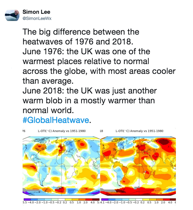 Comparing global temperature anomalies between the UK's 1976 heat wave and 2018. Credit: Simon Lee