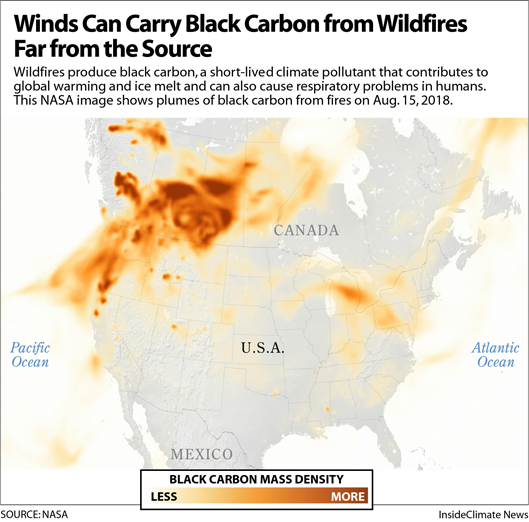 Winds Can Carry Black Carbon from Wildfires Far from the Source