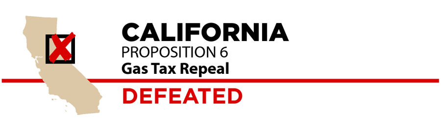California: Gas tax repeal ballot measure