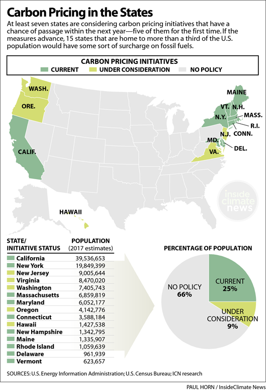 Map: Carbon Pricing in the States
