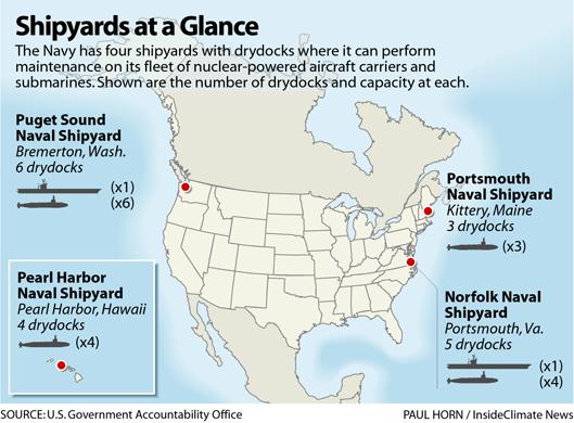Map: U.S. Navy Shipyards at a Glance