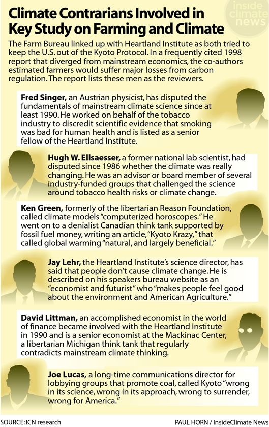 Chart: Climate Contrarians Involved in Key Study on Climate and Farming