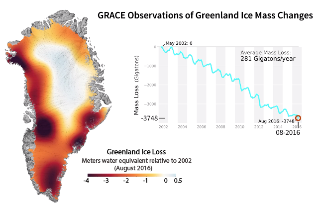 Satellite data, like this from NASA's Grace mission, shows Greenland's ice loss over recent years, but the satellite record only goes back a few decades. Ice core data can extend that record and provide more details. Credit: NASA