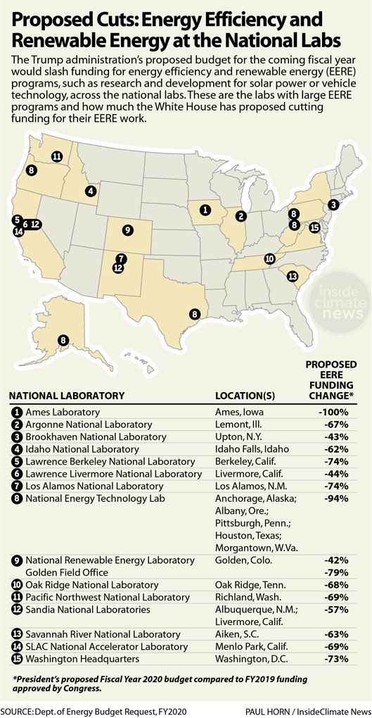 Map: Trump's Proposed Cuts in Energy Efficiency and Renewable Energy at the National Labs