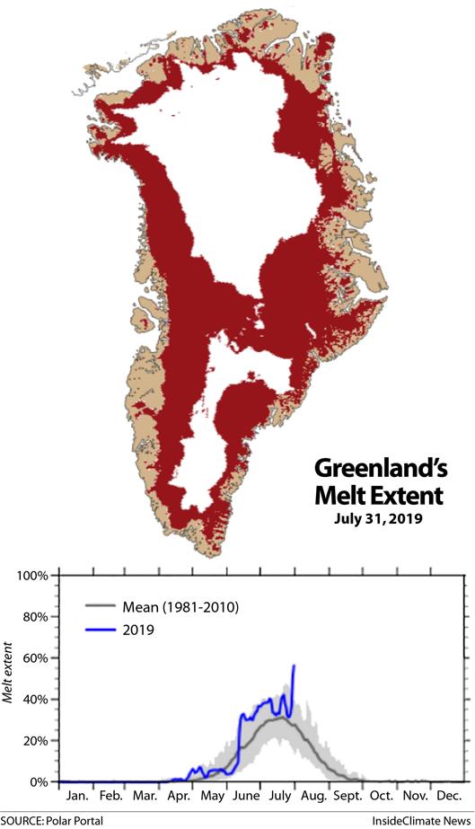 Greenland's melt extent on July 31, 2019. Credit: PolarPortal.dk