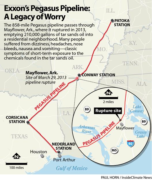 Map: Exxon's Pegasus Pipeline