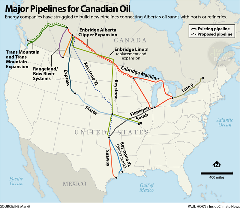 Major pipelines for Canadian oil