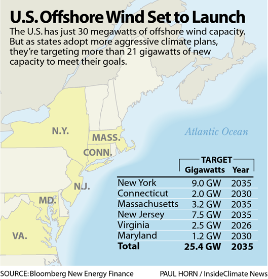 Map: The Northeast's Offshore Wind Power Plans