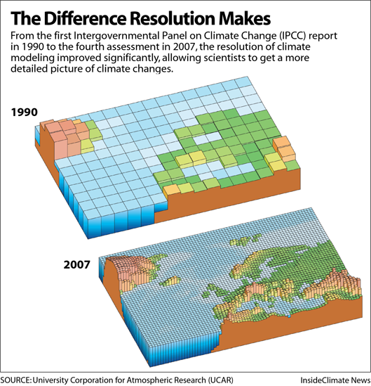 Infographic: The Difference Resolution Makes in Climate Modeling