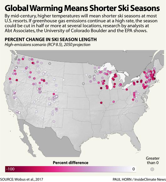Infographic: Global Warming Means Shorter Ski Seasons