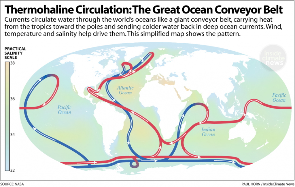 Map: What Is the Thermohaline Circulation