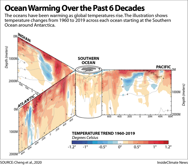 Map: Ocean Warming Over the Past Six Decades