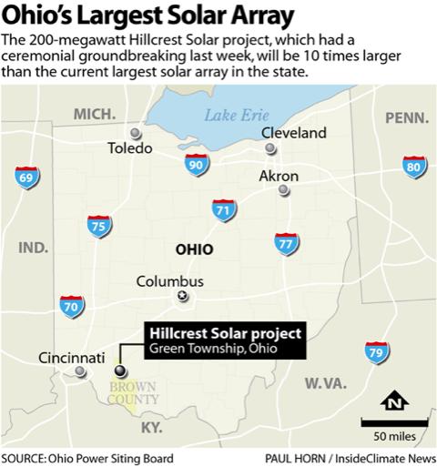 Ohio's Largest Solar Array