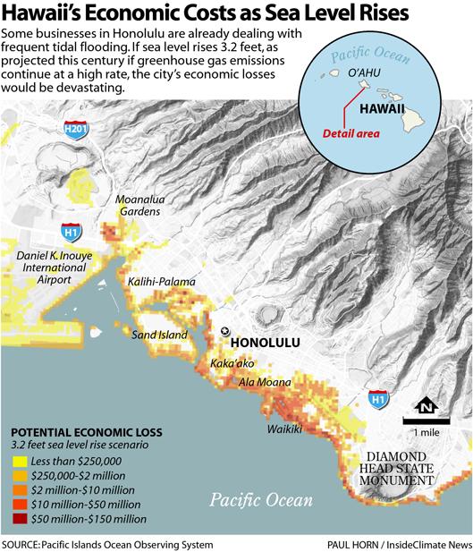 Hawaii's Economic Costs as Sea Level Rises