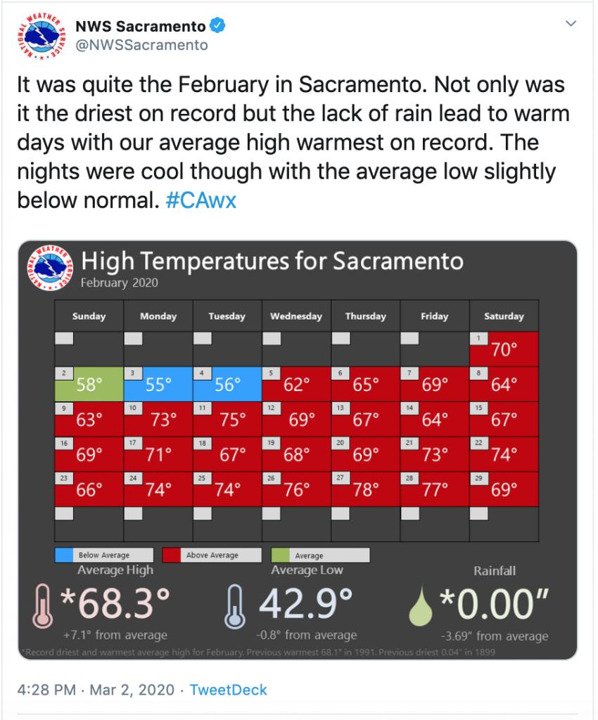 NWS Sacramento Twitter