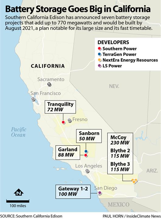 Battery Storage Goes Big in California