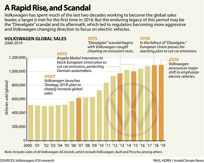 A Rapid Rise, and Scandal