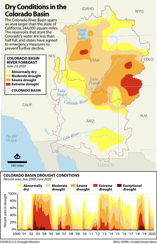 Dry Conditions in the Colorado River