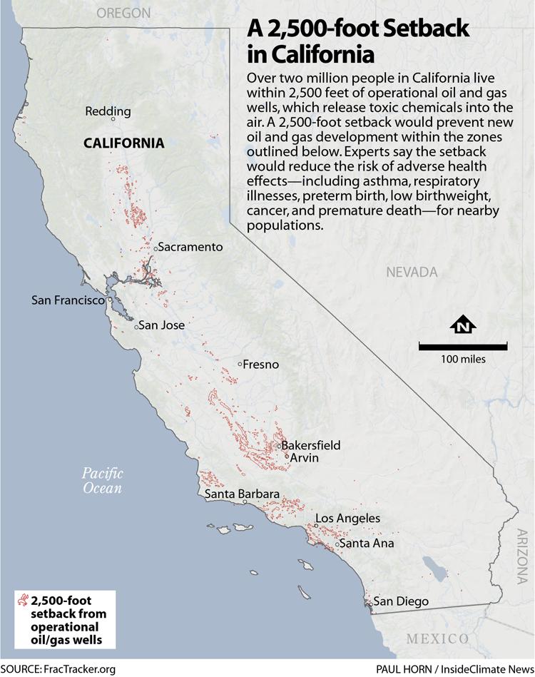 A 2,500-foot Setback in California