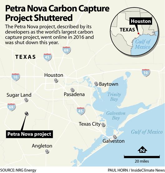 Petra Nova Carbon Capture Project Shuttered