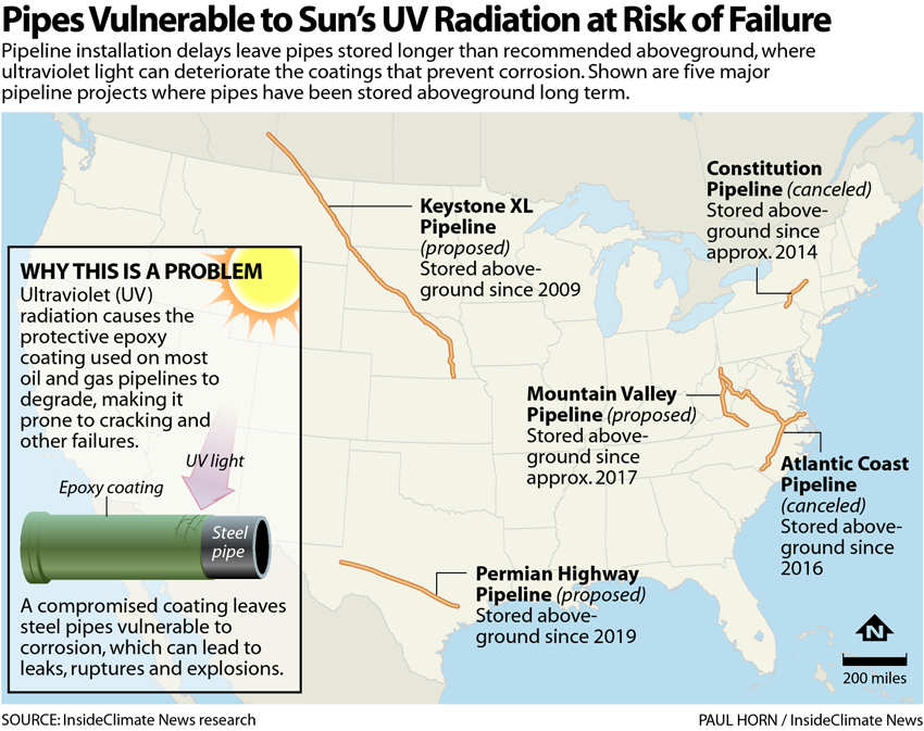 Pipes Vulnerable to Sun's UV Radiation at Risk of Failure