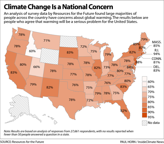 Climate Change Is a National Concern