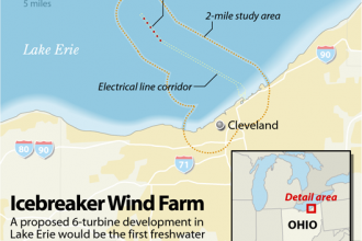 Icebreaker Wind Farm