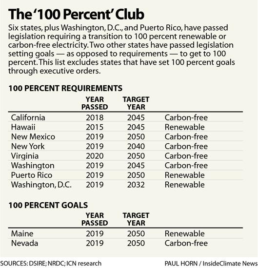 Map: The '100 Percent' Club