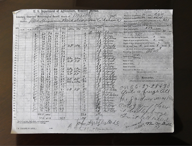 Weather records show data recorded by Alabamians that date back to the late 1800s. Credit: Joe Songer/AL.com