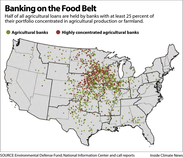 Banking on the Food Belt