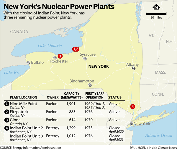 New York's Nuclear Power Plants