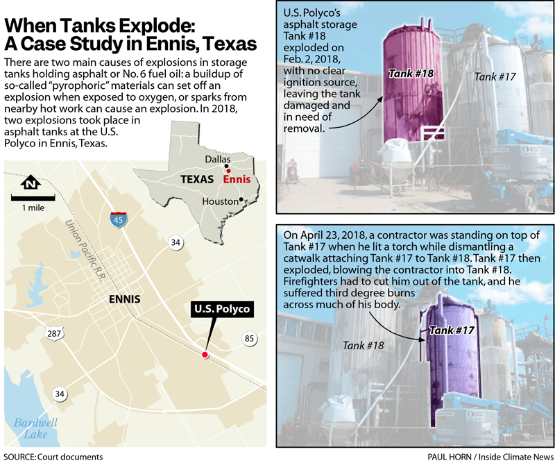 When Tanks Explode: A Case Study in Ennis, Texas