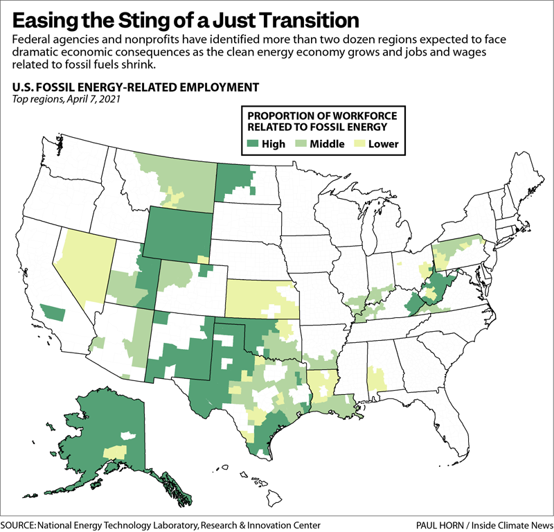 Easing the Sting of a Just Transition